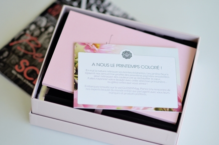 GlossyBox – Lovely Box